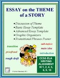 ESSAY on the THEME OF A STORY: Two Templates - Basic and Advanced