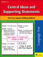 Central Ideas and Supporting Statements