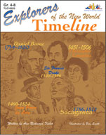 Explorers of the New World Time Line (Enhanced eBook)