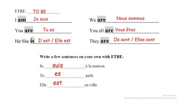 ETRE: French Quick Lesson