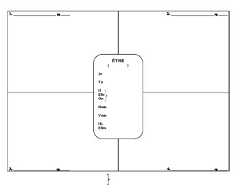 ETRE review project