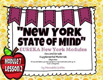 EUREKA MATH 2nd Grade Module 7 Lesson 2 Slideshow 2015 Graphing