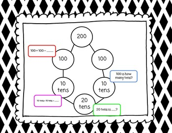 EUREKA MATH 2nd Grade Module 3 Lesson 14  PowerPoint Slideshow  Place Value 2015
