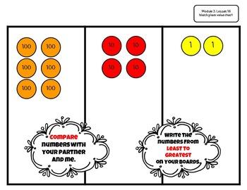 EUREKA MATH 2nd Grade Module 3 Lesson 18  PowerPoint Slideshow  Place Value 2015