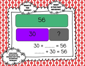 EUREKA MATH 2nd Grade Module 4 Lesson 2 PowerPoint Slideshow  2015