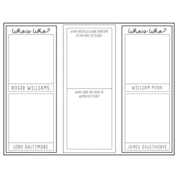 EUROPEAN SETTLEMENT Research Brochure Template, American History Project