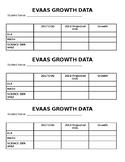 EVAAS Student Chart