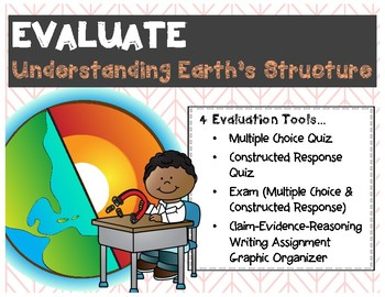 EVALUATE BUNDLE: Earth's Structure - NGSS Aligned, 5E Based, Student Centered