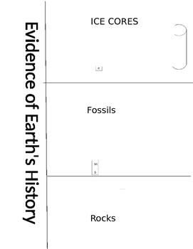 EVIDENCE OF EARTHS HISTORY FOLDABLE