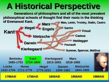 EVOLUTION VS CREATION (PART 1: HISTORICAL PERSPECTIVE) engaging 40-slide PPT