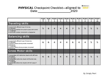 EXAMPLE Physical Checkpoint Checklist Aligned to TS GOLD