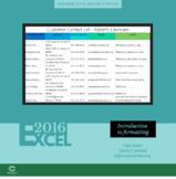 EXCEL 2016 - Intro to Formatting