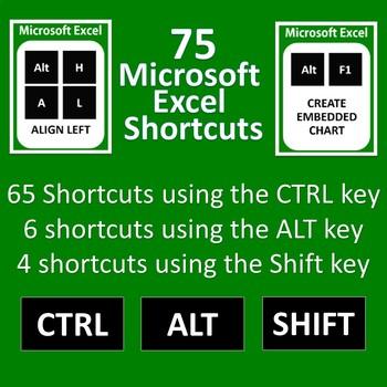 EXCEL Shortcuts Poster Set