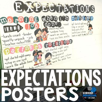 EXPECTATIONS POSTERS