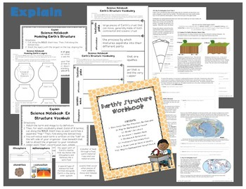 EXPLAIN BUNDLE: Earth's Structure - NGSS Aligned, 5E Based, Student Centered