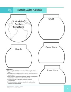 Describing Earth's Layers -- Card Sort (NGSS HS-ESS2-3)