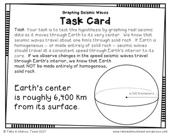 Graphing Seismic Waves: Evidence For Earth's Layers - Distance Learning