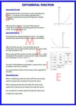 EXPONENTIAL FUNCTION SUMMARY SHEET