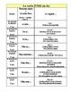 EXPRESSIONS avec les verbes AVOIR et ÊTRE