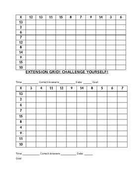 EXTENSION Multiplication Grid Game
