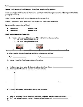 Exploring System of Linear Equations