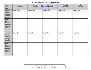 EYFS Carpet-Time Planning Format