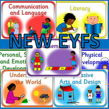 EYFS Seven Areas of Learning posters and banners