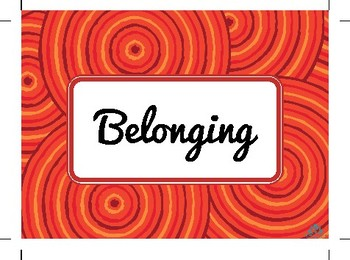 EYLF: Belonging, Being, Becoming A4 Posters