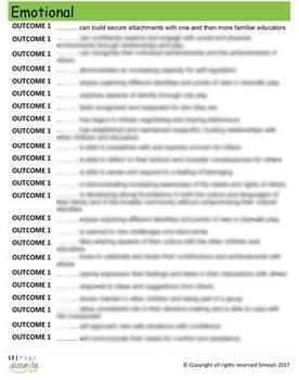 EYLF Copy / Paste / Print Documentation/Programming & Comments Reference List