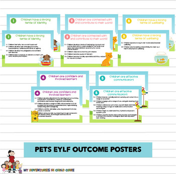 EYLF / Early Years Learning Framework Display Posters - Pets Theme