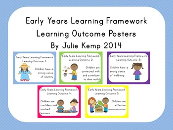 EYLF Early Years Learning Framework Learning Outcomes and