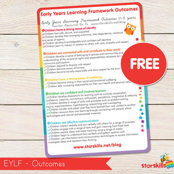 EYLF - Early Years Learning Framework Outcomes