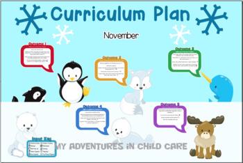 EYLF / Early Years Learning Framework Programming Display - Arctic