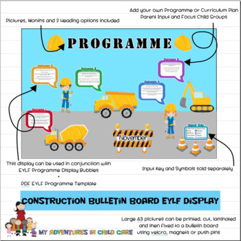 EYLF / Early Years Learning Framework Programming Display - Construction