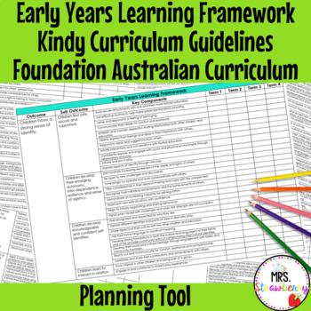 EYLF, Kindy Curriculum Guidelines, Foundation Curriculum Planning Tool