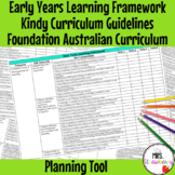 EYLF, Kindy Curriculum Guidelines, Foundation Curriculum Planning Tool