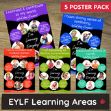 EYLF Learning Outcomes Printable Posters for Pre-K,Childca