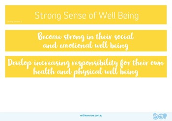EYLF Outcome 3 - Sense of Well Being