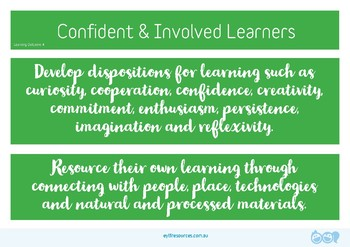 EYLF Outcome 4 - Confident & Involved Learners