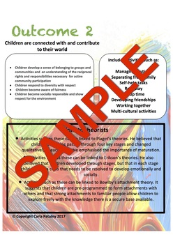 EYLF Outcome Posters