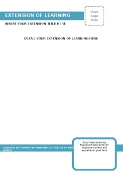 EYLF Outcome Two Learning Story Template