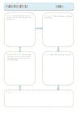 EYLF Planning Cycle