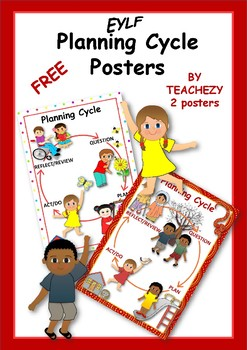 EYLF Planning Cycle Posters Freebie