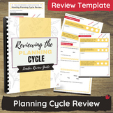 EYLF Planning Cycle & Program Review Checklists for Childc