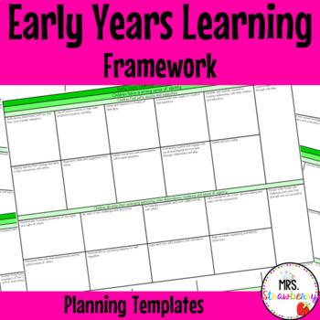 EYLF Planning Templates - EDITABLE