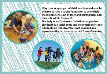 EYLF Play Poster