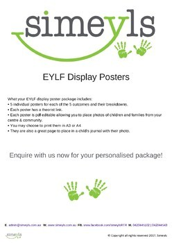 EYLF posters, personalise with your own centre photos (leaf background design)