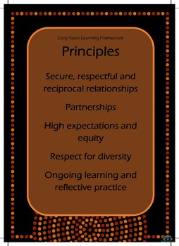 EYLF: Principles & Practices A4 Posters