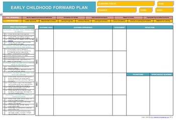 lesson plan template qld - eylf programming documents by lessons from a teacher tpt