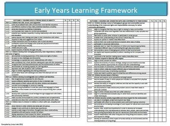 EYLF Programming Documents